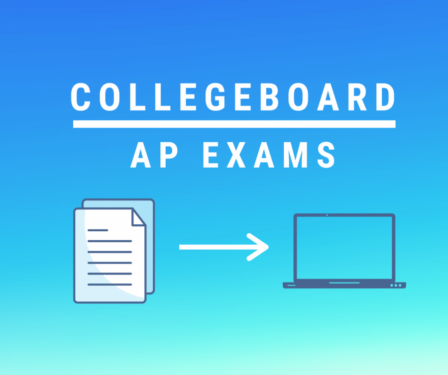 COVID Changes Collegeboard AP Exams